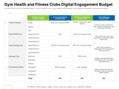 Strategies To Enter Physical Fitness Club Business Gym Health And Fitness Clubs Digital Engagement Budget Topics PDF