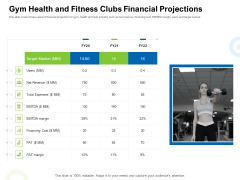Strategies To Enter Physical Fitness Club Business Gym Health And Fitness Clubs Financial Projections Rules PDF