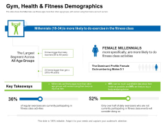 Strategies To Enter Physical Fitness Club Business Gym Health And Fitness Demographics Background PDF