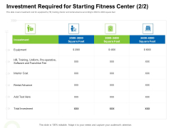 Strategies To Enter Physical Fitness Club Business Investment Required For Starting Fitness Center Equipment Structure PDF