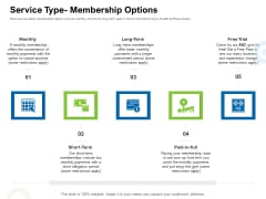 Strategies To Enter Physical Fitness Club Business Service Type Membership Options Themes PDF