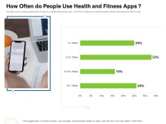 Strategies To Enter Physical Fitness Club Business Show Often Do People Use Health And Fitness Apps Guidelines PDF