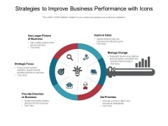Strategies To Improve Business Performance With Icons Ppt PowerPoint Presentation File Clipart
