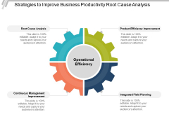 Strategies To Improve Business Productivity Root Cause Analysis Ppt PowerPoint Presentation Portfolio Show