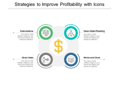 Strategies To Improve Profitability With Icons Ppt PowerPoint Presentation Pictures Visuals