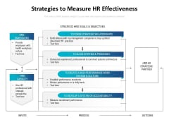 Strategies To Measure HR Effectiveness Ppt PowerPoint Presentation File Brochure PDF