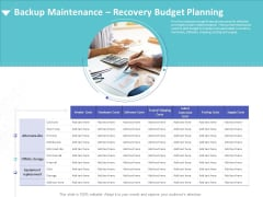 Strategies To Mitigate Cyber Security Risks Backup Maintenance Recovery Budget Planning Ppt Ideas Graphic Images