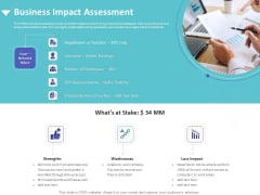Strategies To Mitigate Cyber Security Risks Business Impact Assessment Ppt Pictures Summary PDF