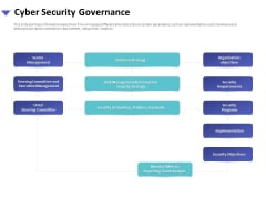 Strategies To Mitigate Cyber Security Risks Cyber Security Governance Ppt Styles Model PDF