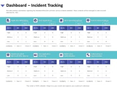 Strategies To Mitigate Cyber Security Risks Dashboard Incident Tracking Ppt Model PDF