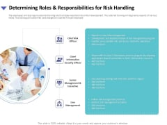 Strategies To Mitigate Cyber Security Risks Determining Roles And Responsibilities For Risk Handling Ideas PDF