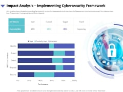 Strategies To Mitigate Cyber Security Risks Impact Analysis Implementing Cybersecurity Framework Mockup PDF