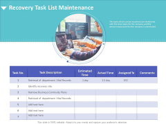Strategies To Mitigate Cyber Security Risks Recovery Task List Maintenance Ppt Infographics Designs Download PDF