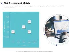 Strategies To Mitigate Cyber Security Risks Risk Assessment Matrix Ppt Visuals PDF