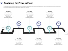 Strategies To Mitigate Cyber Security Risks Roadmap For Process Flow Ppt Inspiration Icons PDF