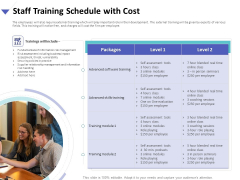 Strategies To Mitigate Cyber Security Risks Staff Training Schedule With Cost Ppt Icon Graphic Images PDF
