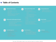 Strategies To Mitigate Cyber Security Risks Table Of Contents Ppt Inspiration Professional PDF