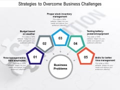 Strategies To Overcome Business Challenges Ppt PowerPoint Presentation Model Master Slide