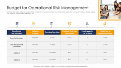 Strategies To Tackle Operational Risk In Banking Institutions Budget For Operational Risk Management Download PDF