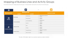 Strategies To Tackle Operational Risk In Banking Institutions Mapping Of Business Lines And Activity Groups Icons PDF