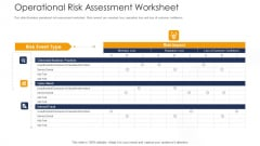 Strategies To Tackle Operational Risk In Banking Institutions Operational Risk Assessment Worksheet Elements PDF