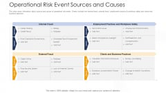 Strategies To Tackle Operational Risk In Banking Institutions Operational Risk Event Sources And Causes Icons PDF