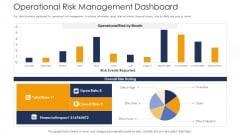 Strategies To Tackle Operational Risk In Banking Institutions Operational Risk Management Dashboard Structure PDF