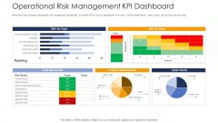 Strategies To Tackle Operational Risk In Banking Institutions Operational Risk Management KPI Dashboard Template PDF
