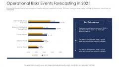 Strategies To Tackle Operational Risk In Banking Institutions Operational Risks Events Forecasting In 2021 Mockup PDF