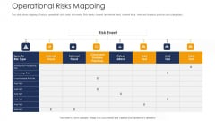 Strategies To Tackle Operational Risk In Banking Institutions Operational Risks Mapping Graphics PDF