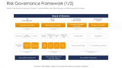 Strategies To Tackle Operational Risk In Banking Institutions Risk Governance Framework Icon Summary PDF