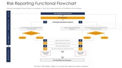 Strategies To Tackle Operational Risk In Banking Institutions Risk Reporting Functional Flowchart Demonstration PDF