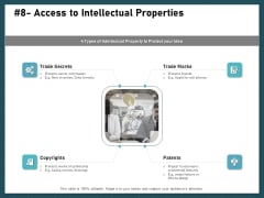 Strategies To Win Customers From Competitors Access To Intellectual Properties Information PDF