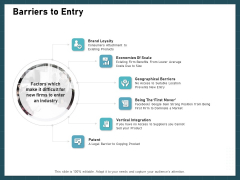 Strategies To Win Customers From Competitors Barriers To Entry Microsoft PDF