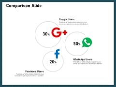 Strategies To Win Customers From Competitors Comparison Slide Brochure PDF