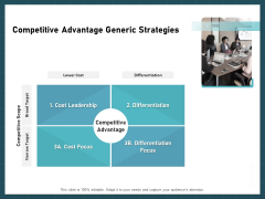 Strategies To Win Customers From Competitors Competitive Advantage Generic Strategies Icons PDF