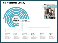 Strategies To Win Customers From Competitors Customer Loyalty Portrait PDF