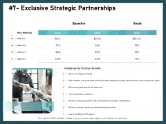 Strategies To Win Customers From Competitors Exclusive Strategic Partnerships Inspiration PDF