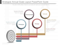 Strategize Annual Goals Layout Powerpoint Guide