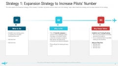 Strategy 1 Expansion Strategy To Increase Pilots Number Download PDF