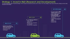 Strategy 1 Invest In Randd Research And Development Clipart PDF