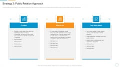 Strategy 3 Public Relation Approach Slides PDF
