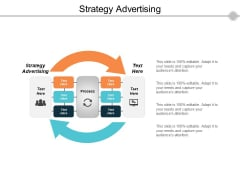 Strategy Advertising Ppt PowerPoint Presentation Gallery Good Cpb
