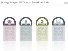 Strategy Analytics Ppt Layout Powerpoint Slide