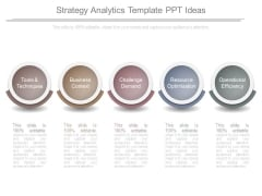 Strategy Analytics Template Ppt Ideas
