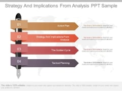Strategy And Implications From Analysis Ppt Sample