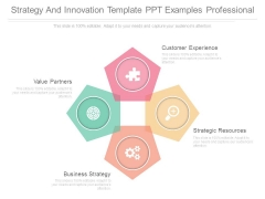 Strategy And Innovation Template Ppt Examples Professional