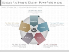 Strategy And Insights Diagram Powerpoint Images