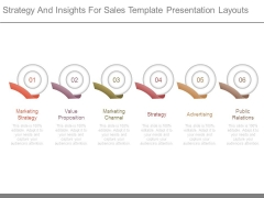 Strategy And Insights For Sales Template Presentation Layouts