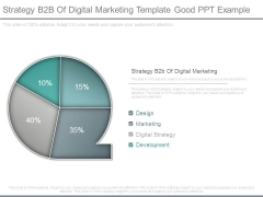 Strategy B2b Of Digital Marketing Template Good Ppt Example
